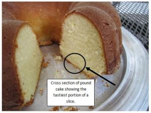 pound cake cross section