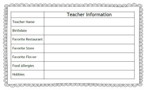 Teacher Information Survey