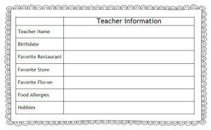 Teacher Information Survey