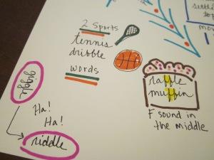 spelling doodle rabbit close