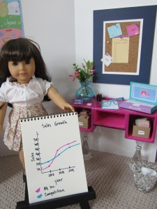 American Girl office