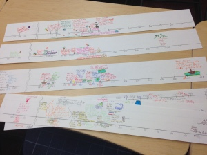 explorer timelines group
