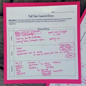 Essay everyday use short story