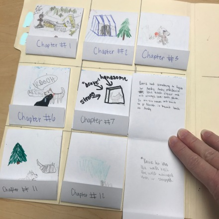 MatchBook Summaries writing activity
